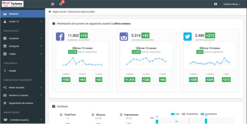 OptimizaData Analytics