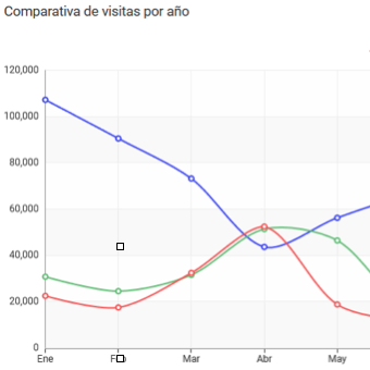 analisis-trafico-web